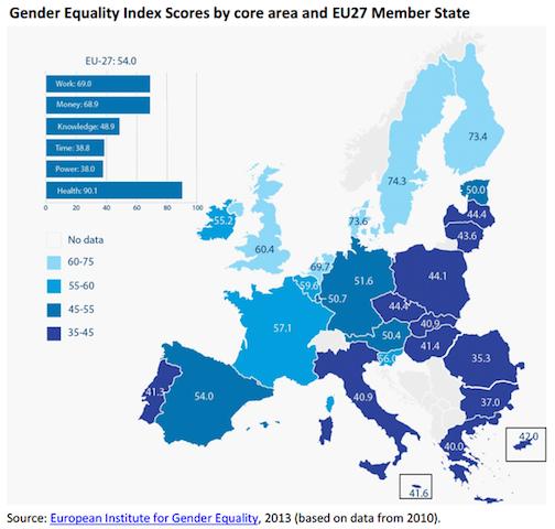 i dk ligestilling køn